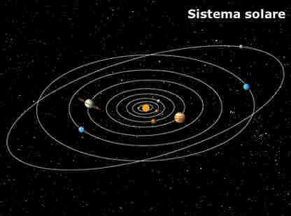 Ecco il sistema solare
